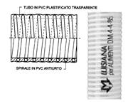 Immagine di Tubo in PVC con spirale in PVC