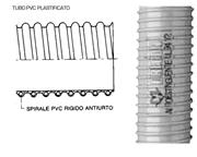 Immagine di Tubo aspirazione ventilazione
